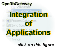 OpcDbGateway Integration Application